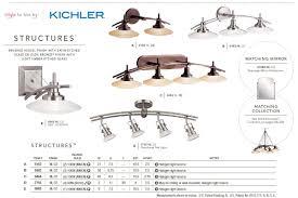 kichler lighting catalog kichler 6162ni brushed nickel structures 2 light 21