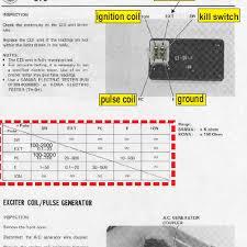 honda xr650l wiring diagram wiring diagram