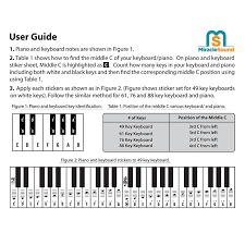 lovely niceeshop piano keyboard stickers for 49 61 76 88 key