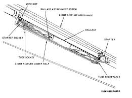 Where Is The Starter In A Fluorescent Light Fixture Figure 20 1 Fluorescent L Assembly