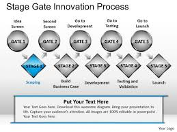 powerpoint themes business success stage gate innovation process