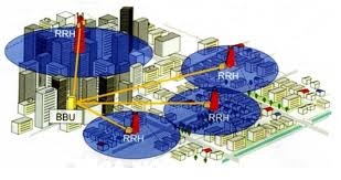 fujitsu and ni demonstrate the interoperability of the ori
