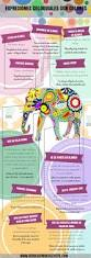 ap spanish language sample essays 318 best z misc ap spanish resources images on pinterest if you never plan to leave your home country then learning a language may not be for you if you genuinely have no interest in learning spanish
