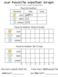picture graphs worksheets and activities for first grade