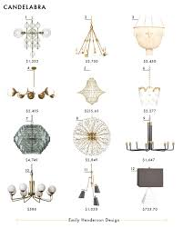 wiring a chandelier chandelier wiring diagram light floralfrocks