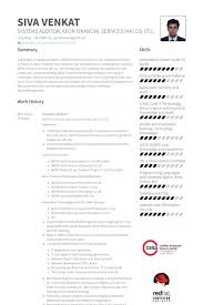 Internal Auditor Resume Sample by Buchprüfer Cv Beispiel Visualcv Lebenslauf Muster Datenbank