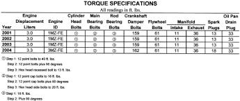 2001 lexus es300 specs repair guides specifications torque specifications autozone com