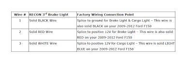 ford f150 brake light on how to install recon led third brake light on your f 150