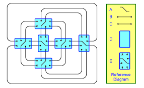 pattern for element core electronic connections