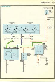 ap50 cruise wiring diagram somurich