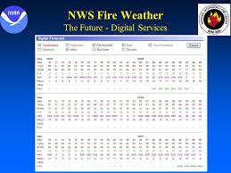 bureau service national national weather service weather program heath hockenberry