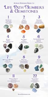 best 25 11 stone ideas on pinterest a c green blues rock and