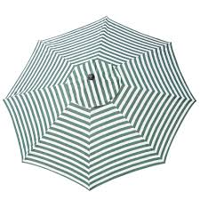 Replacement Canopy by Tips Sunbrella Umbrella Replacement Patio Umbrella Replacement