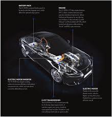 lexus hybrid pcp lexus is 300h se 4dr cvt auto navigation new vehicles benfield