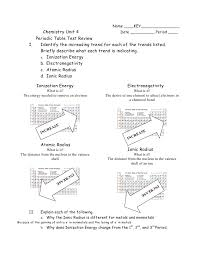 Periodic Table Test Unit Four Review H Key