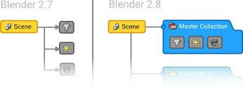 blender tutorial pdf 2 7 the future blender 2 8 blender org