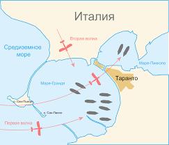 Battle of Taranto