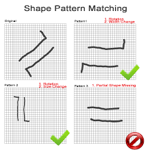 Android Pattern Matching | android shape pattern matching algorithm in java stack overflow