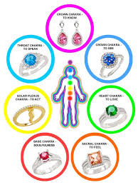 7 best sterling silver jewellery infographics images on