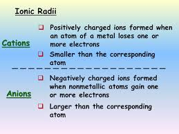 Ions Periodic Table Periodic Table Ion Charge Trend Periodic Tables