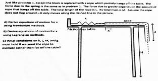 Rope Table L Just Like Problem 1 Except The Block Is Replaced Chegg