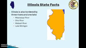 Map Testing Ohio by Illinois Constitution Test Part I State History Overview Youtube