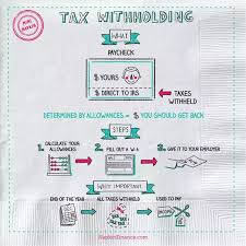 how is federal income tax withholding for each paycheck calculated