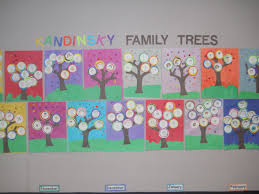 mrs t u0027s first grade class kandinsky style family trees