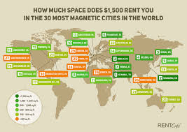 what is 1 500 worth worldwide rent per square foot around the globe