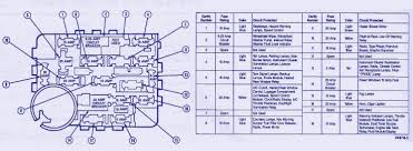 2003 ford ranger xlt fuse diagram 2003 ford ranger 3 0 fuse box