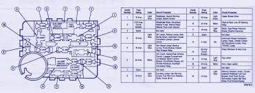 1998 ford explorer fuse diagram 1997 ford explorer 5 0 wiring diagram wirdig readingrat