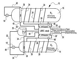 hydrogen fuel cell car diagram images guru wiring diagram components