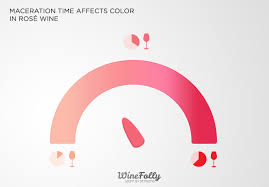 pink color shades different shades of rose wine wine folly
