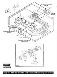 club car golf cart battery wiring diagram page 2 1989 ez go golf
