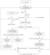 entropy free full text cockroach swarm optimization algorithm