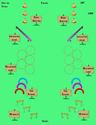 Obstacle Best 25 Obstacle Course Ideas On Pinterest Kids Obstacle Course