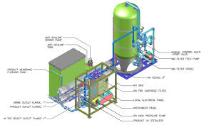 reverse osmosis process flow diagram diagram gallery wiring diagram
