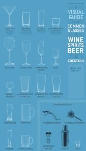 best 25 types of wine glasses ideas on pinterest wine types