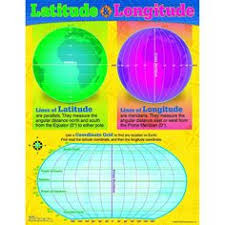 infographic latitude and longitude kids discover teaching
