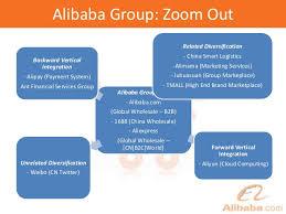 alibaba target market global strategy