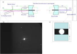 wes u2014weihai echelle spectrograph iopscience