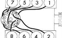 yamaha golf cart wiring diagram wiring diagram for g9 a here is