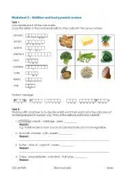printables nutrition worksheets for elementary ronleyba