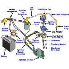 1995 jeep wrangler 2 5l wiring diagram wiring diagram