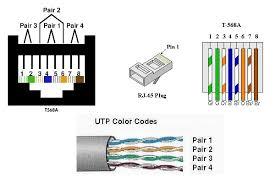 cat 4 wiring diagram