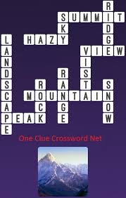 on top of crossword clue get a clue top crossword solver throws