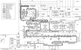 slaughterhouse floor plan working undercover in a slaughterhouse an interview with timothy