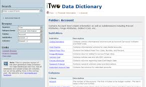 It Knowledge Resume Itwo Data Dictionary Definition It Knowledge Base
