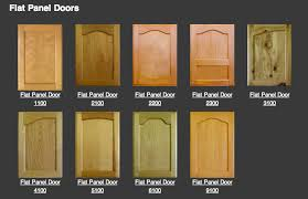 Types Of Kitchen Cabinet Doors It S All About The Details Cabinet Door Styles Part 2