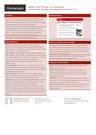 Identity Theft Red Flags Identity Theft Phishing 101 Cheat Sheet By Davidpol Download